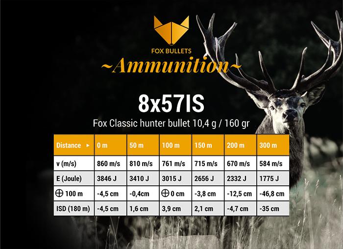 8X57 IS